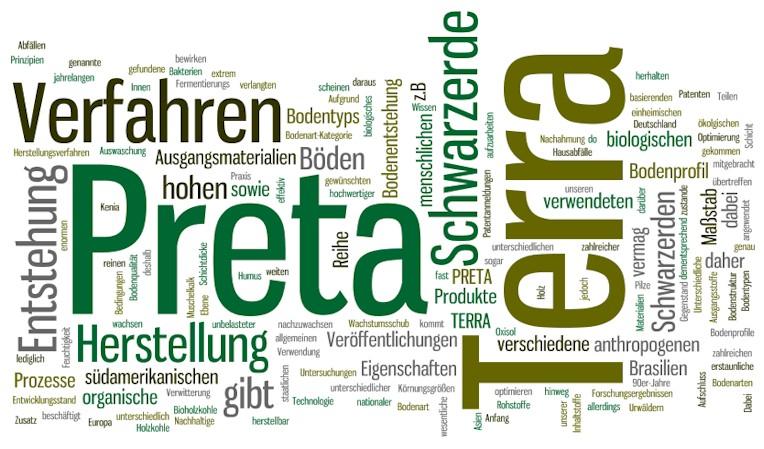 terra-preta-wortwolke